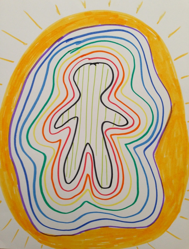 Image #2 depicts our energy body when we are peaceful, balanced and connected.